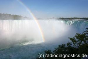 05 - Regenbogen am Canadian Fall