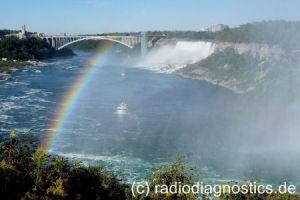 12 - Rainbow Bridge und American Fall